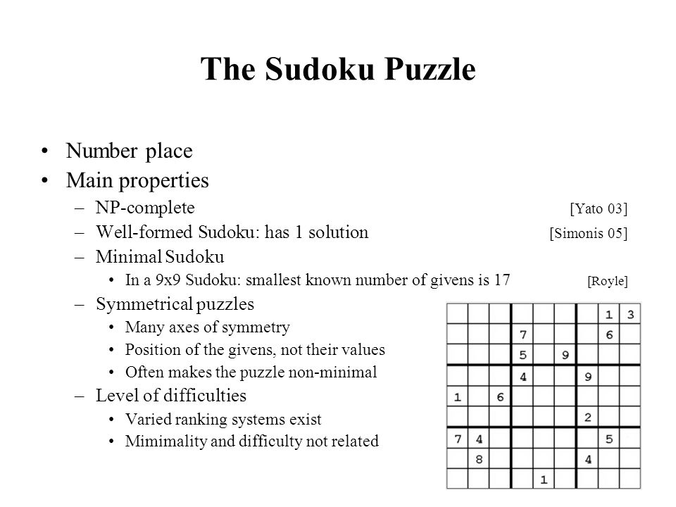 The Sudoku Puzzle Number place Main properties NP-complete [Yato 03]